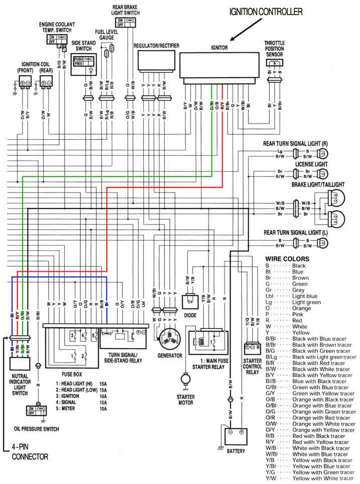 Wiring Diagram on suzuki katana wiring diagram